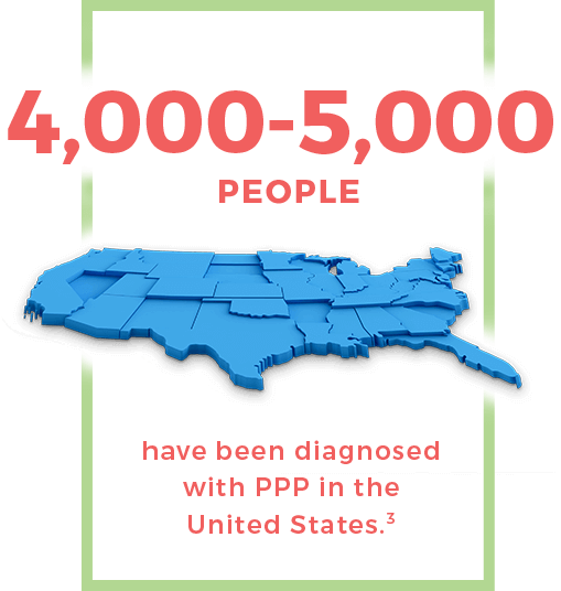 4,000-5,000 People have been diagnosed with PPP in the United States